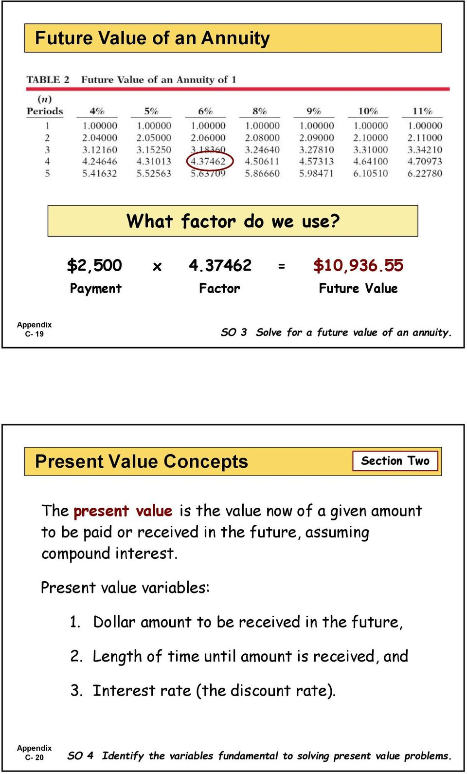 Present Value Concepts Section Two The present value is the value now of a given amount to be paid or received in the future, assuming