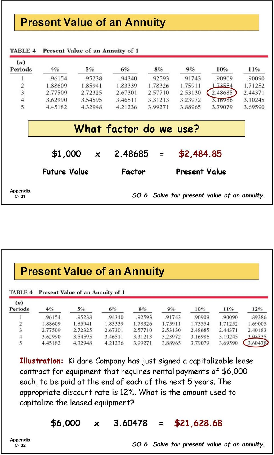 Present Value of an Annuity Illustration: Kildare Company has just signed a capitalizable lease contract for equipment that requires rental