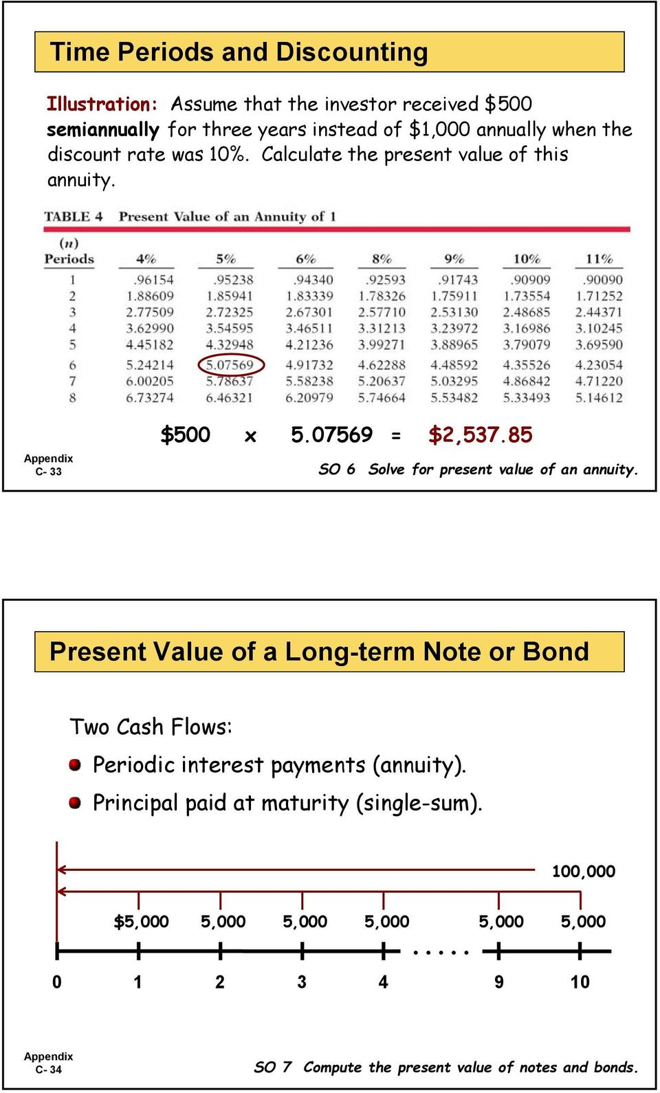 85 SO 6 Solve for present value of an annuity.