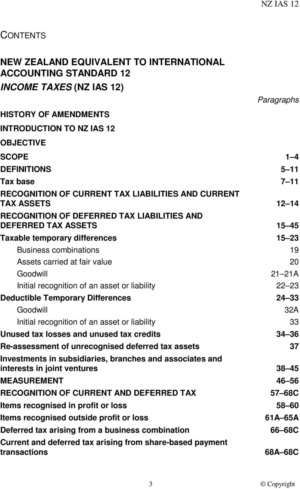 combinations 19 Assets carried at fair value 20 Goodwill 21 21A Initial recognition of an asset or liability 22 23 Deductible Temporary Differences 24 33 Goodwill 32A Initial recognition of an asset