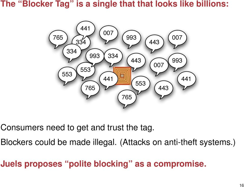 Consumers need to get and trust the tag. Blockers could be made illegal.