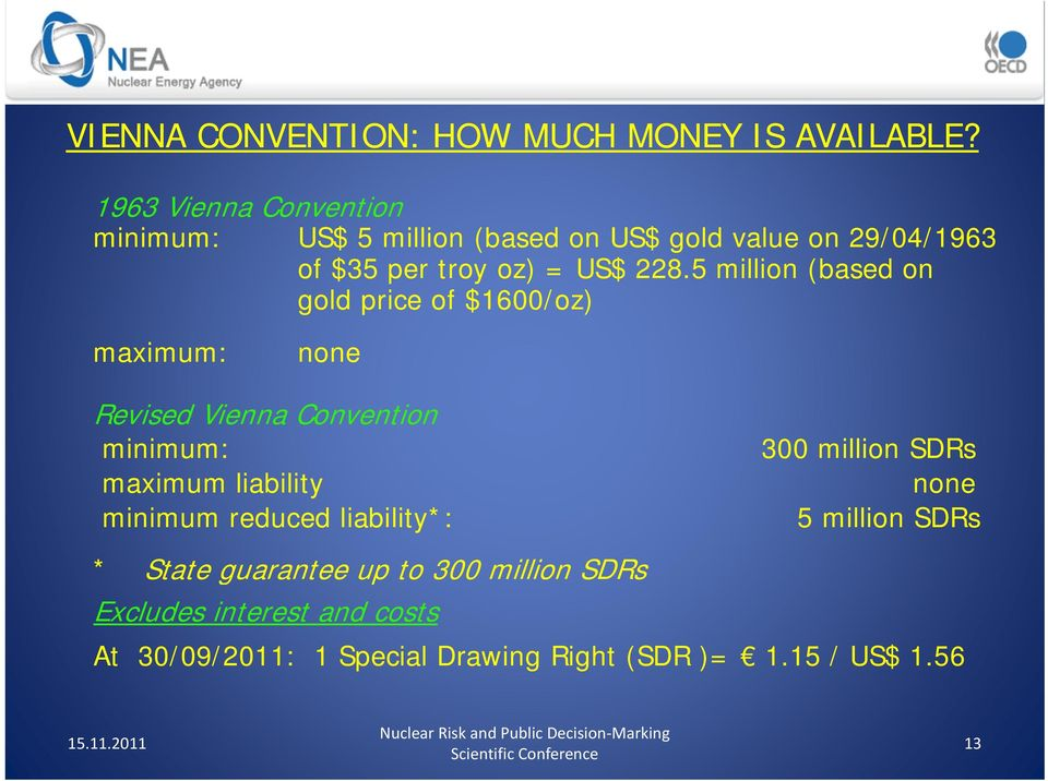 5 million (based on gold price of $1600/oz) maximum: none Revised Vienna Convention minimum: 300 million SDRs maximum