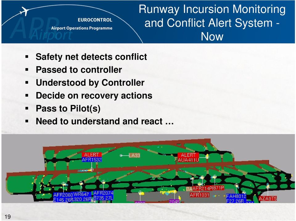 Pass to Pilot(s) Need to understand and react Runway