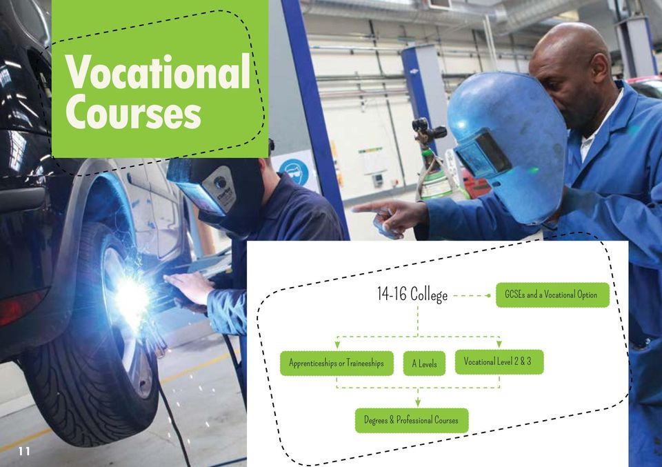 or Traineeships A Levels Vocational