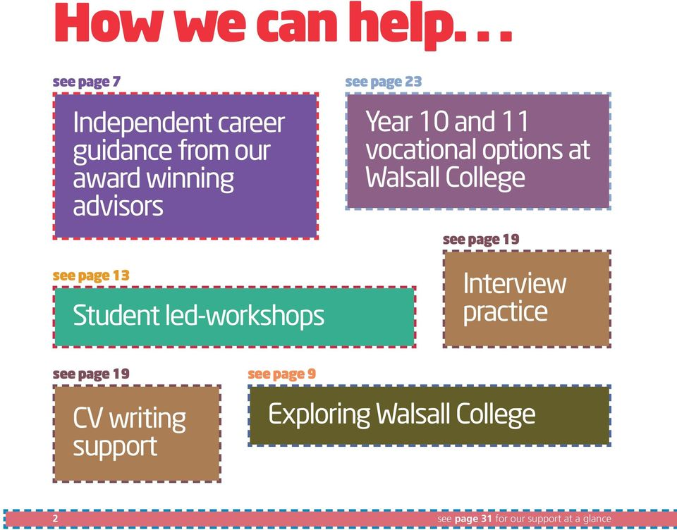 advisors see page 13 Student led-workshops Year 10 and 11 vocational options at