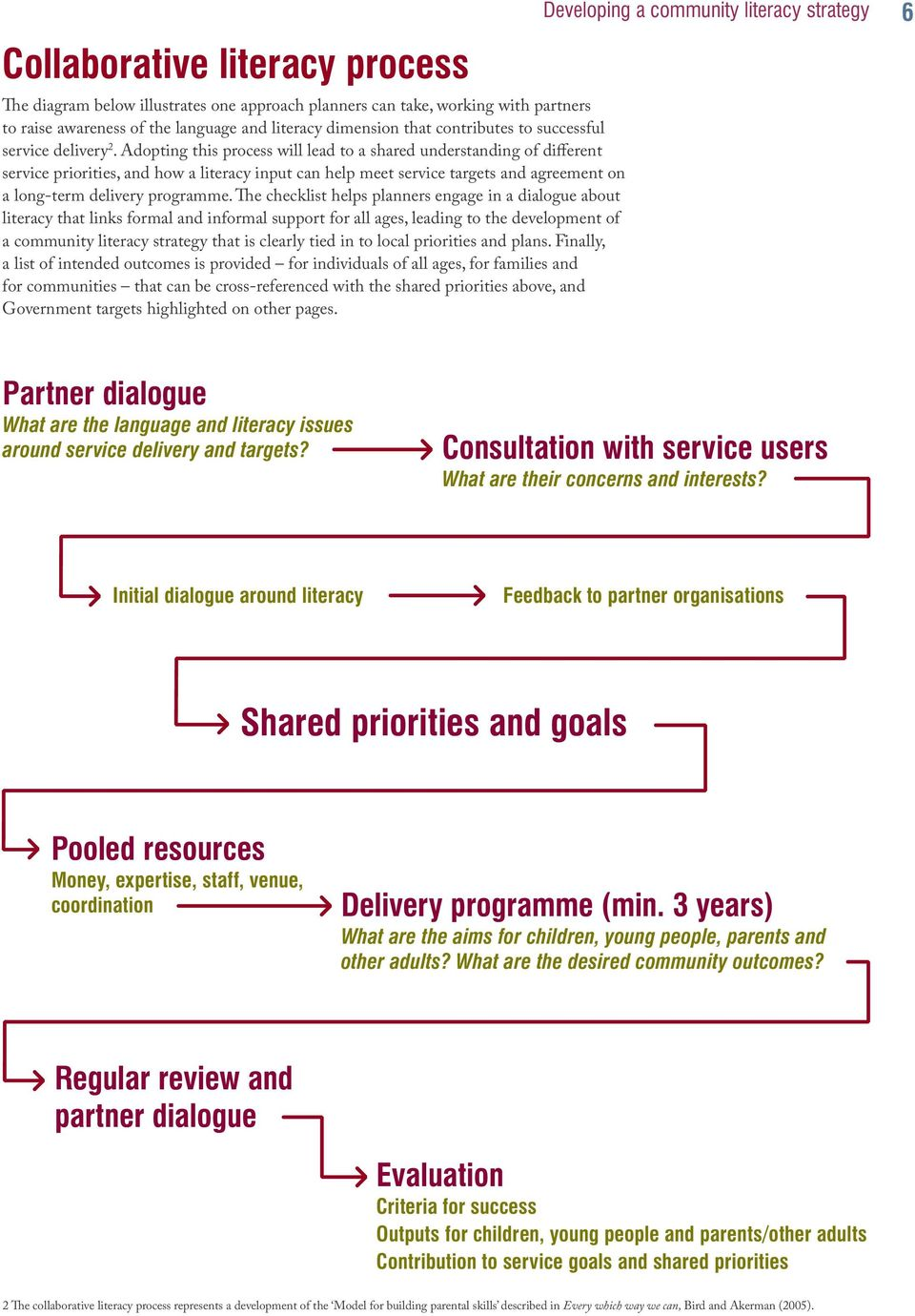 Adopting this process will lead to a shared understanding of different service priorities, and how a literacy input can help meet service targets and agreement on a long-term delivery programme.
