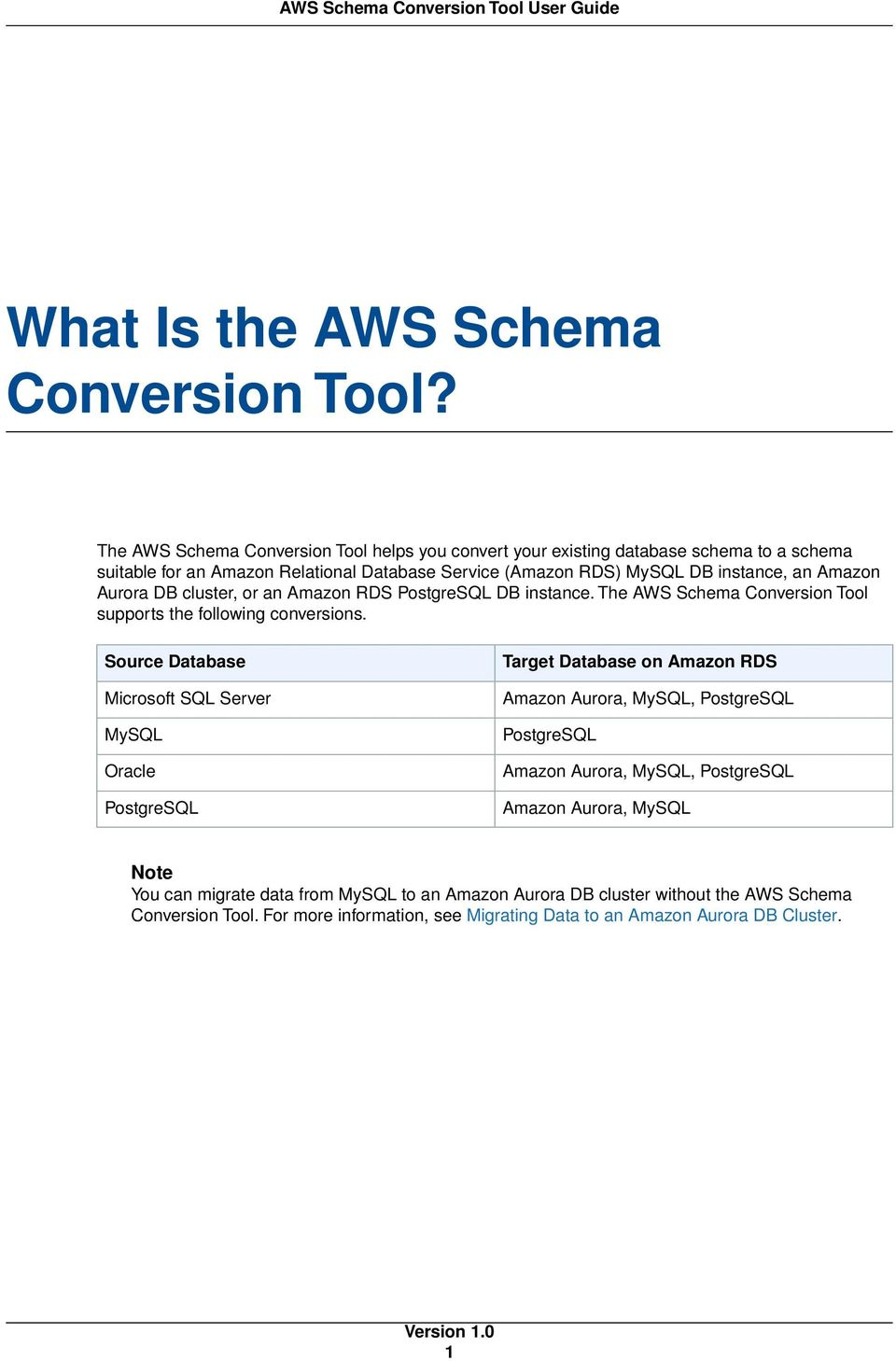 Amazon Aurora DB cluster, or an Amazon RDS PostgreSQL DB instance. The AWS Schema Conversion Tool supports the following conversions.