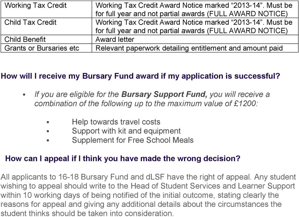 Must be for full year and not partial awards (FULL AWARD NOTICE) Award letter Relevant paperwork detailing entitlement and amount paid How will I receive my Bursary Fund award if my application is