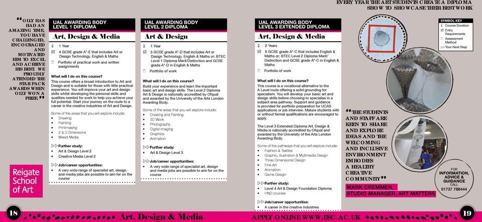 UAL AWADING BODY LEVEL 1 DIPLOMA UAL AWADING BODY LEVEL 2 DIPLOMA UAL AWADING BODY LEVEL 3 EXTENDED DIPLOMA Art, Design & Media Art & Design Art, Design & Media 1 Year 4 GCSE grade A*-E that includes
