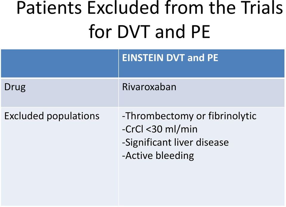 Rivaroxaban -Thrombectomy or fibrinolytic -CrCl