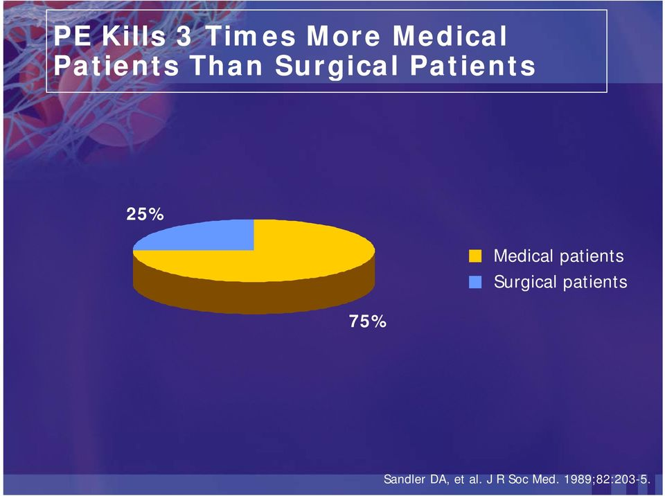Medical patients Surgical patients