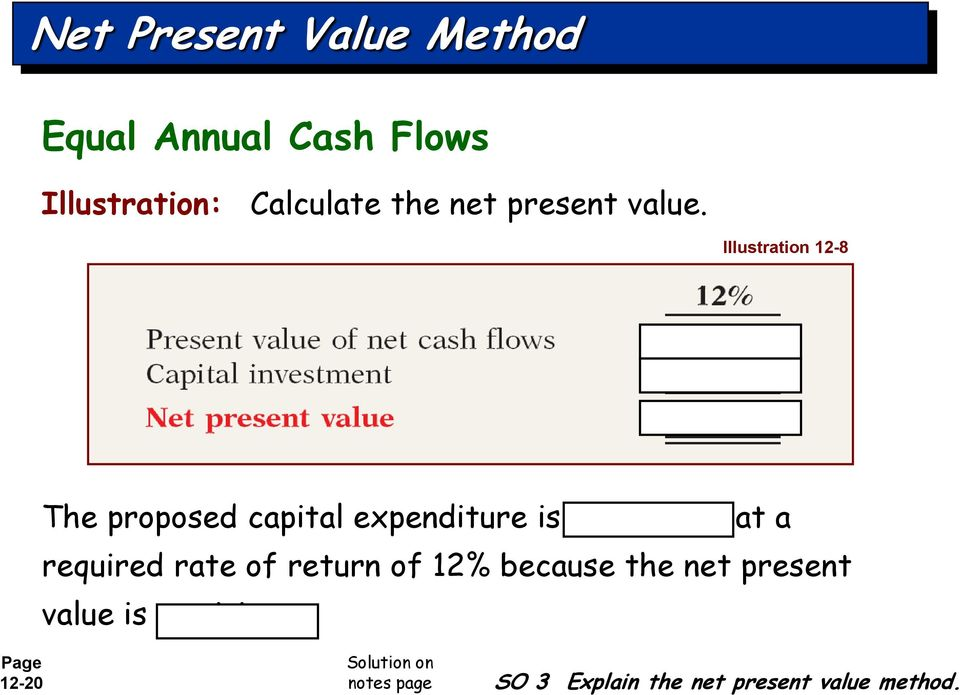 Illustration 12-8 The proposed capital expenditure is acceptable at a