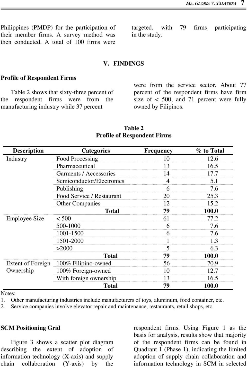 FINDINGS Profile of Respondent Firms Table 2 shows that sixty-three percent of the respondent firms were from the manufacturing industry while 37 percent were from the service sector.