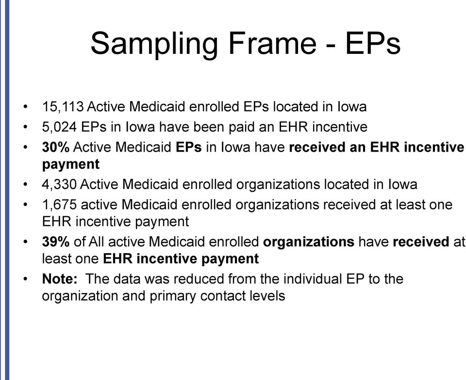 Medicaid enrolled organizations received at least one EHR incentive payment 39% of All active Medicaid enrolled organizations have