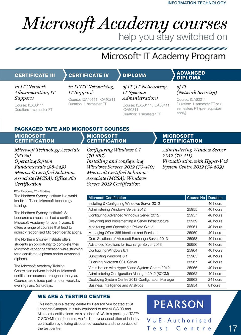 Advanced Diploma of IT (Network Security) Course: ICA60211 Duration: 1 semester FT or 2 semesters PT (pre-requisites apply) Packaged TAFE and Microsoft courses Microsoft Certification Microsoft