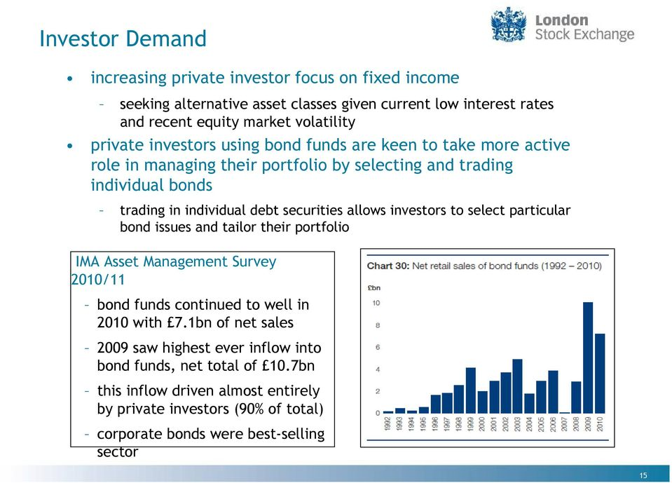 securities allows investors to select particular bond issues and tailor their portfolio IMA Asset Management Survey 2010/11 bond funds continued to well in 2010 with 7.