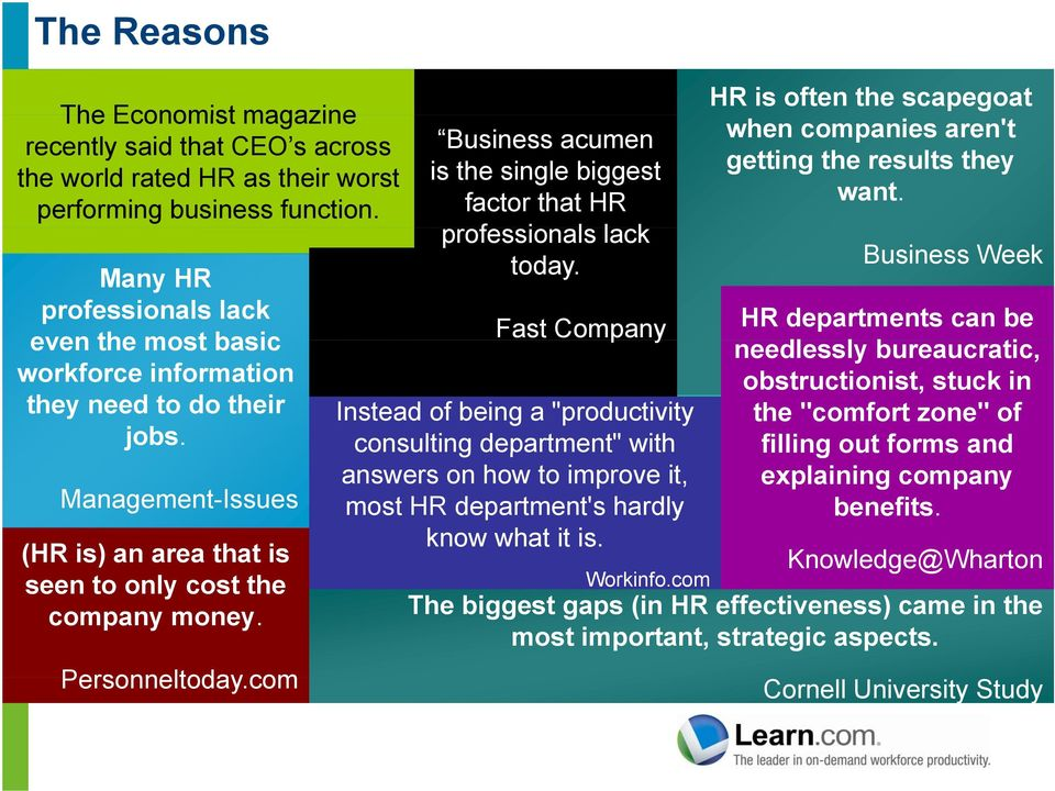 com Business acumen is the single biggest factor that HR professionals lack today.