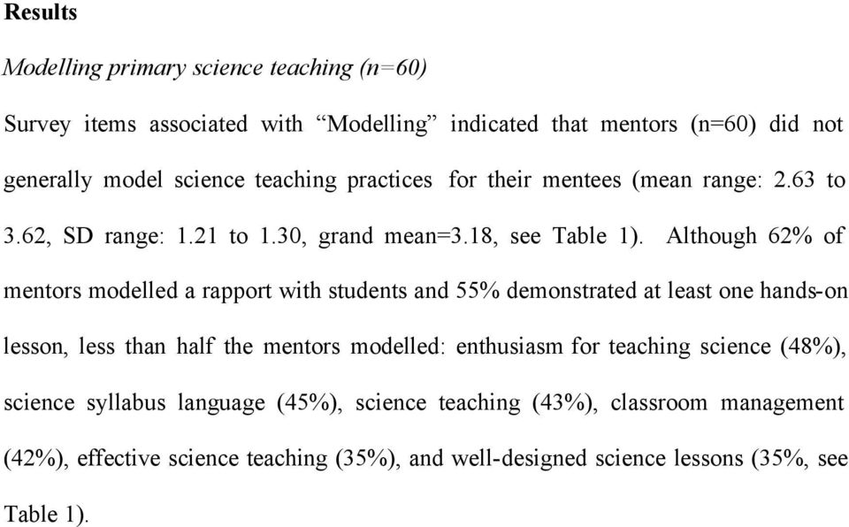 Although 62% of mentors modelled a rapport with students and 55% demonstrated at least one hands-on lesson, less than half the mentors modelled: enthusiasm