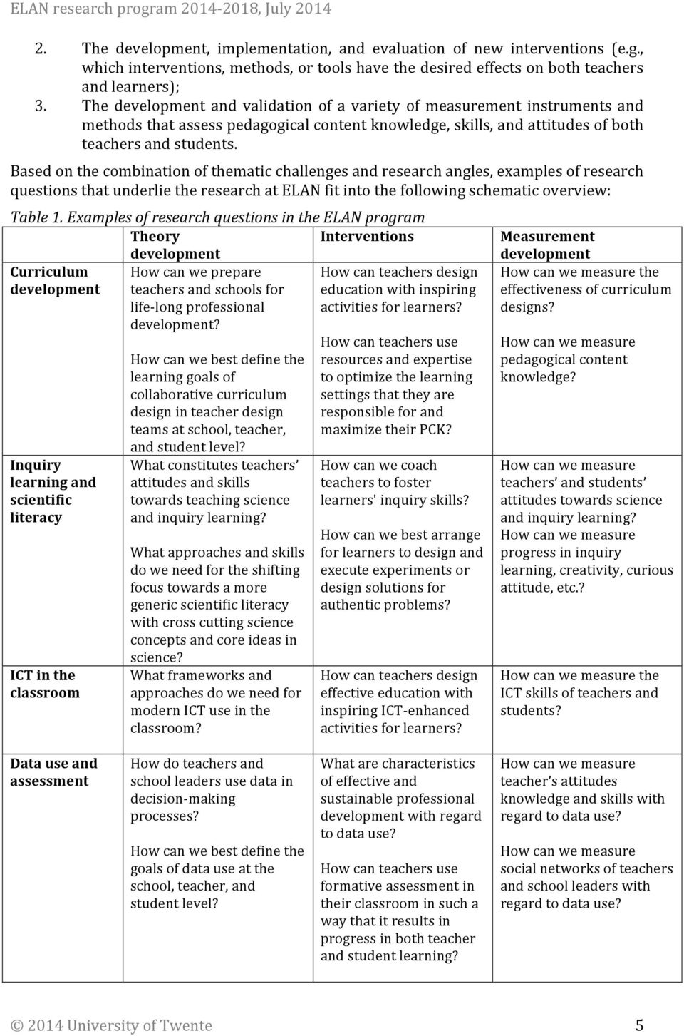 Based on the combination of thematic challenges and research angles, examples of research questions that underlie the research at ELAN fit into the following schematic overview: Table 1.