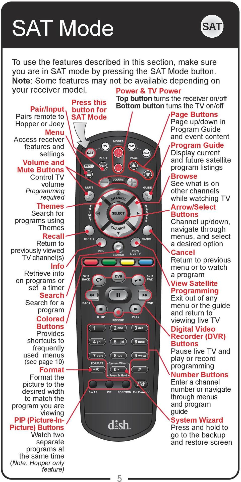 Return to previously viewed TV channel(s) Info Retrieve info on programs or set a timer Search Search for a program Colored Buttons Provides shortcuts to frequently used menus (see page 10) Format
