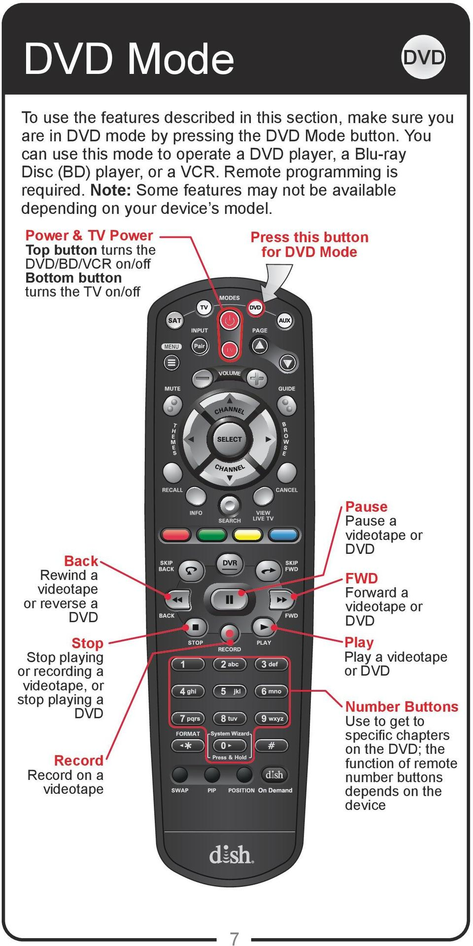 Power & TV Power Top button turns the DVD/BD/VCR on/off Bottom button turns the TV on/off Press this button for DVD Mode Back Rewind a videotape or reverse a DVD Stop Stop playing or recording a