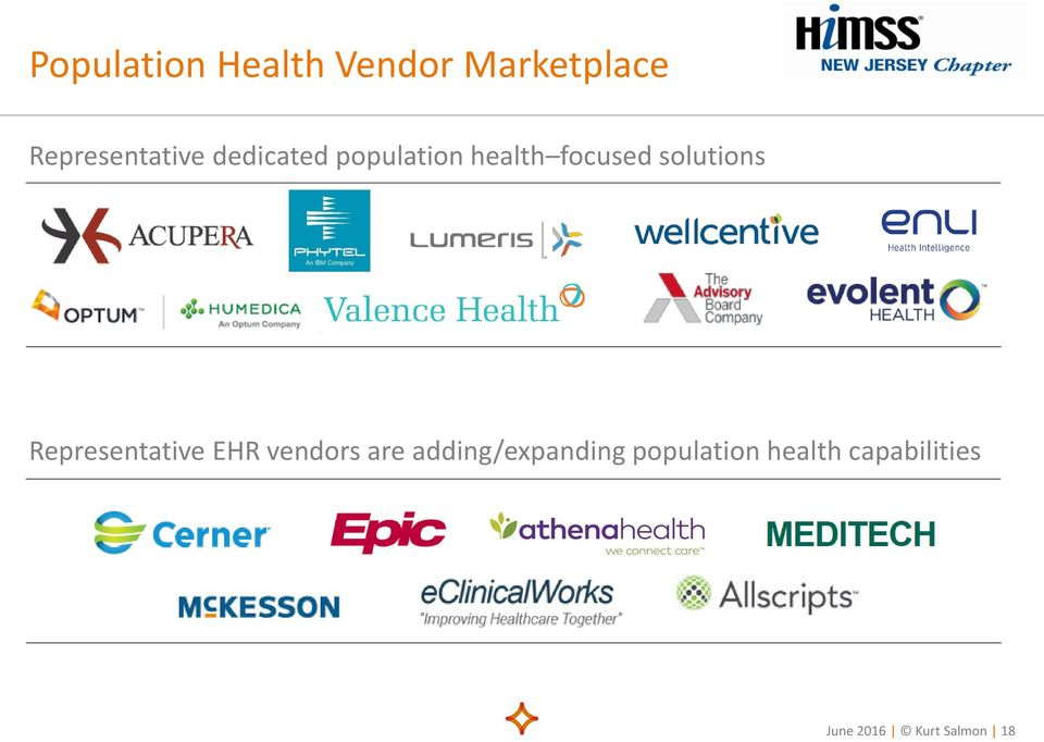 solutions Representative EHR vendors are