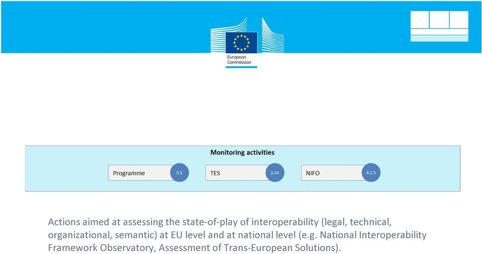 semantic) at EU level and at national level (e.g.