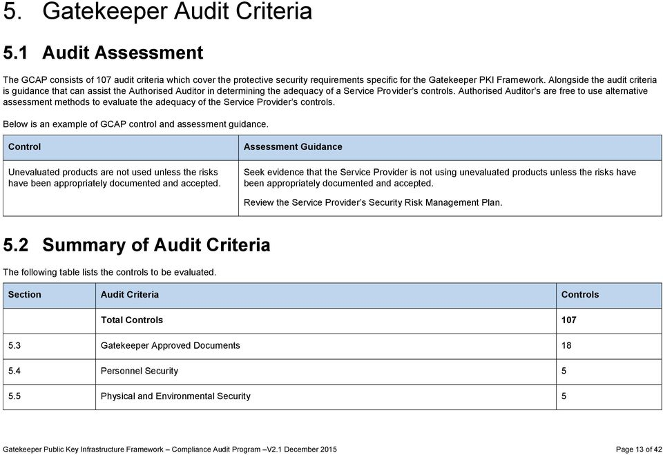 Authorised Auditor s are free to use alternative assessment methods to evaluate the adequacy of the Service Provider s controls. Below is an example of GCAP control and assessment guidance.