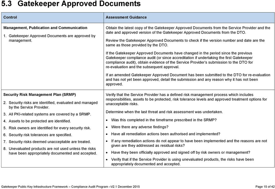 Review the Gatekeeper Approved Documents to check if the version number and date are the same as those provided by the DTO.
