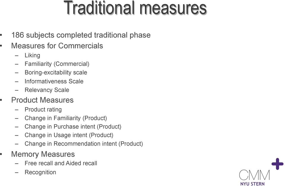 Measures Product rating Change in Familiarity (Product) Change in Purchase intent (Product) Change in