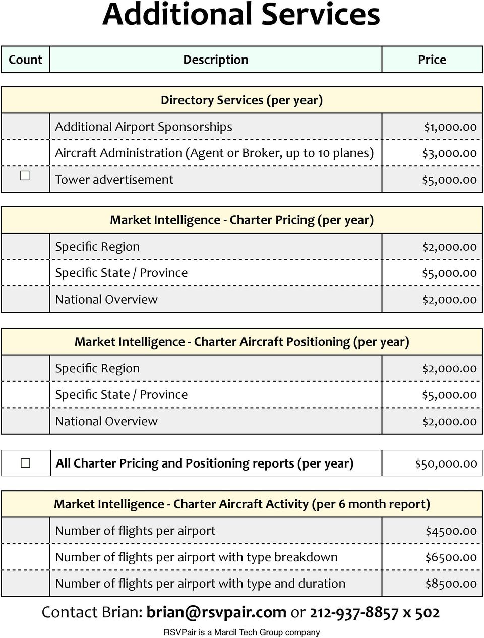 00 Market Intelligence Charter Aircraft Positioning (per year) Specific Region $2,000.00 Specific State / Province $5,000.00 National Overview $2,000.