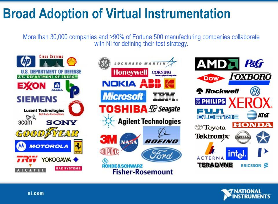 Fortune 500 manufacturing companies