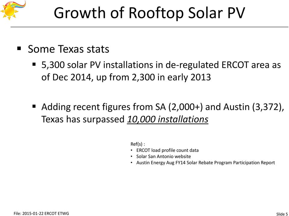 Texas has surpassed 10,000 installations Ref(s) : ERCOT load profile count data Solar San Antonio
