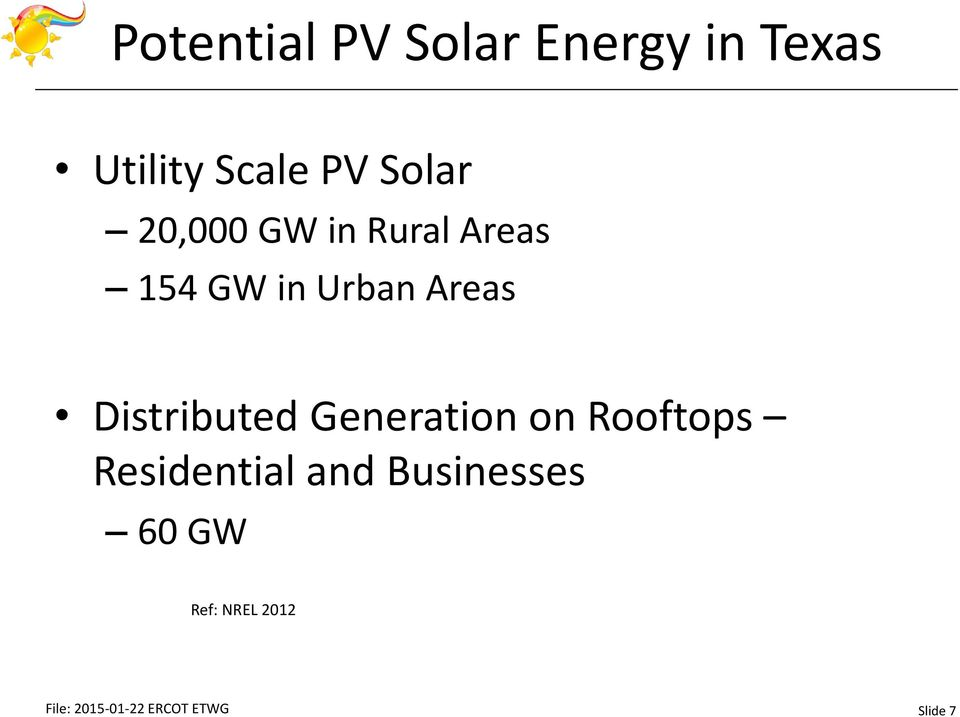 Distributed Generation on Rooftops Residential and