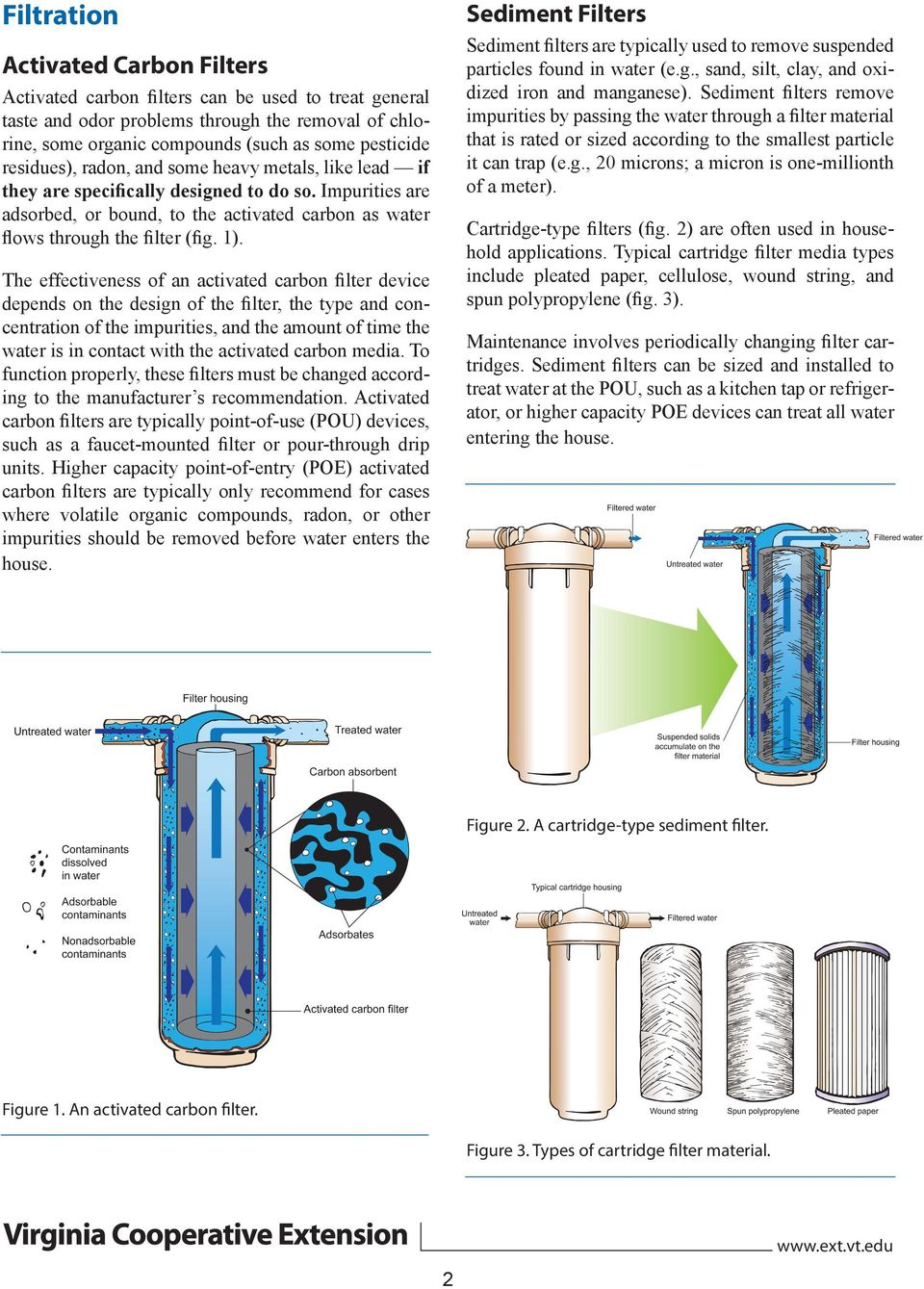 The effectiveness of an activated carbon filter device depends on the design of the filter, the type and concentration of the impurities, and the amount of time the water is in contact with the