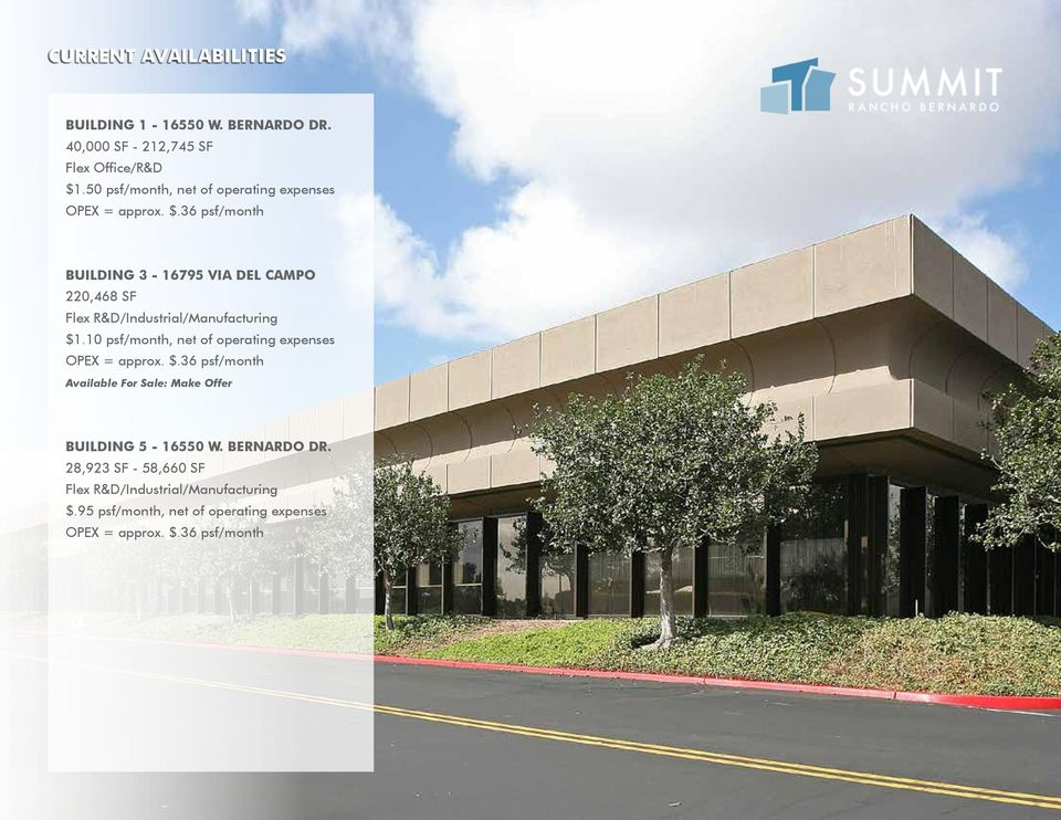 36 psf/month BUILDING 3-16795 VIA DEL CAMPO 220,468 SF Flex R&D/Industrial/Manufacturing $1.