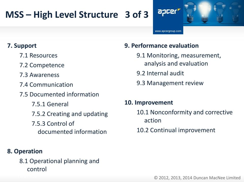 Performance evaluation 9.1 Monitoring, measurement, analysis and evaluation 9.2 Internal audit 9.