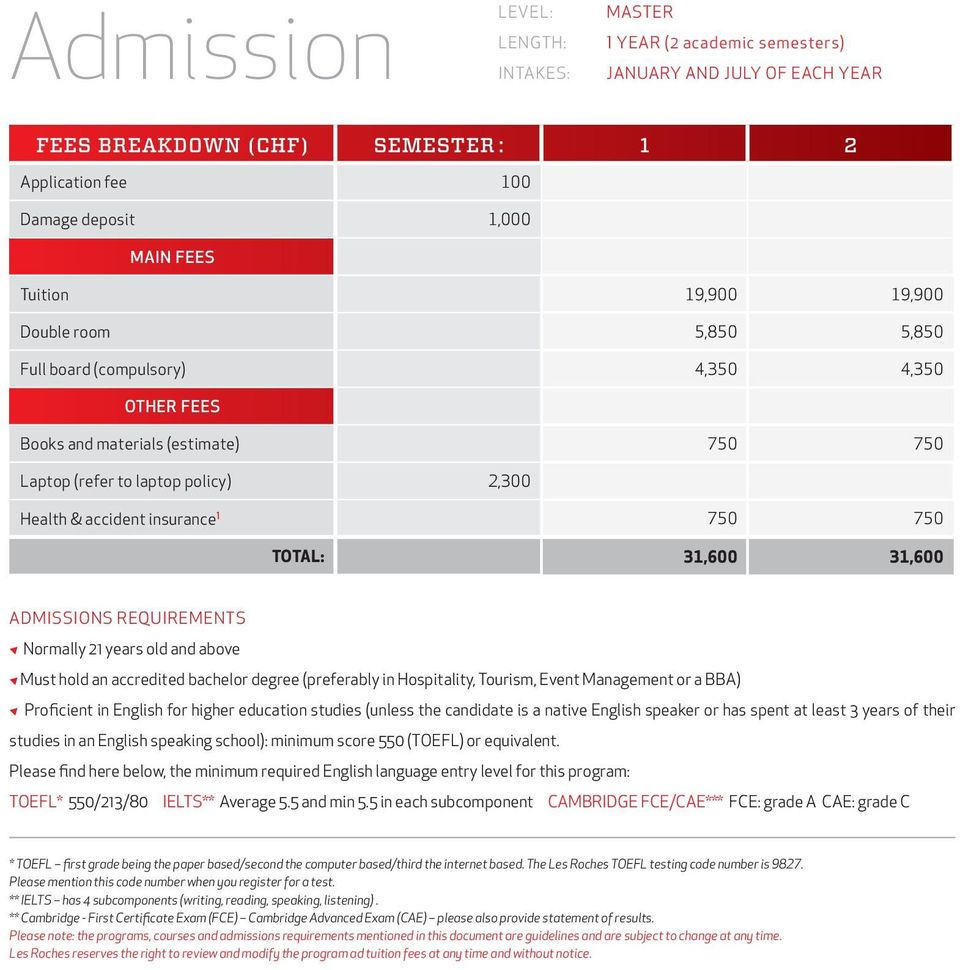 TOTAL: 31,600 31,600 ADMISSIONS REQUIREMENTS Normally 21 years old and above Must hold an accredited bachelor degree (preferably in Hospitality, Tourism, Event Management or a BBA) Proficient in
