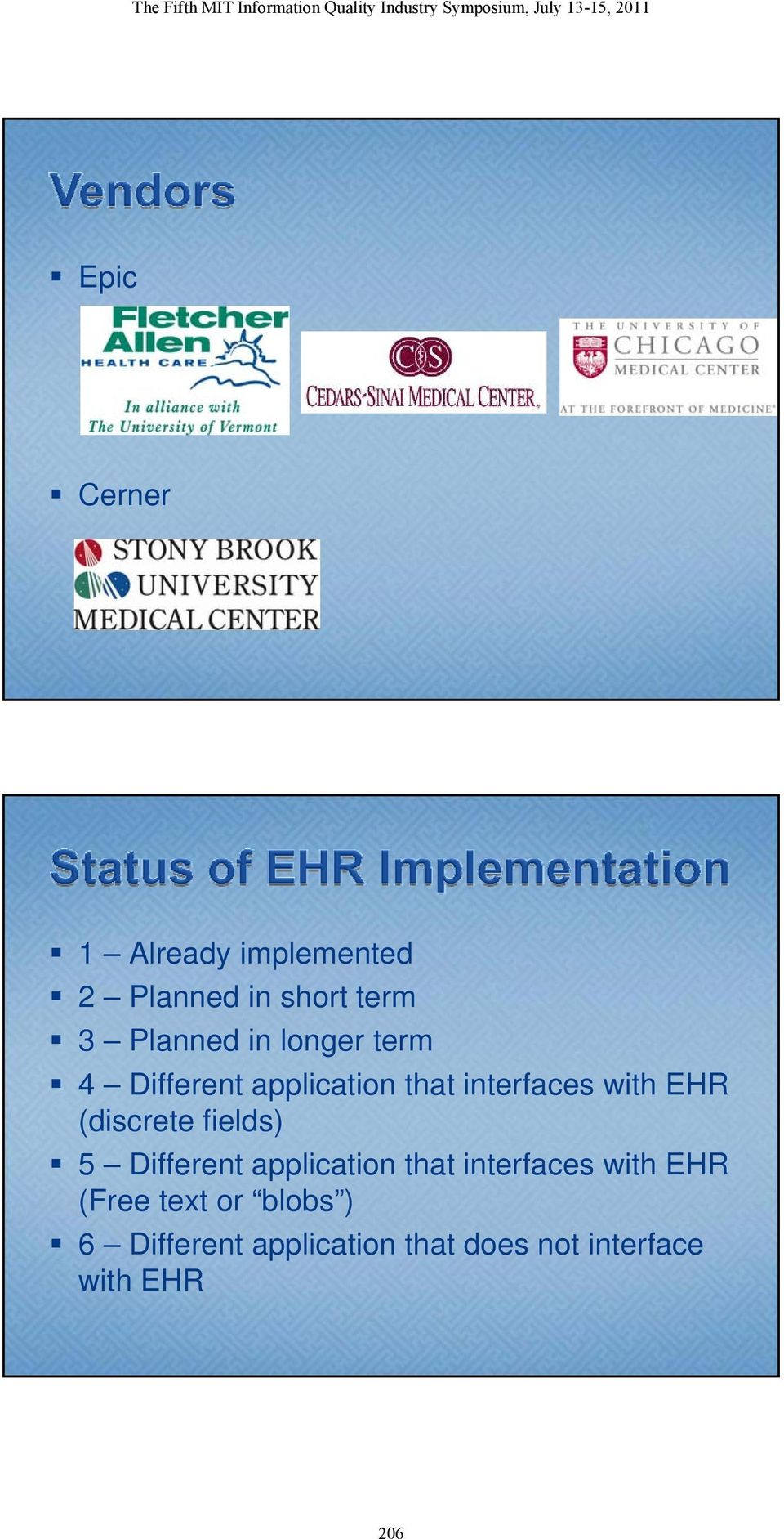 fields) 5 Different application that interfaces with EHR (Free text or