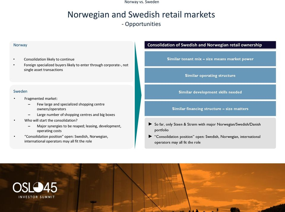 through corporate-, not single asset transactions Similar tenant mix size means market power Similar operating structure Sweden Fragmented market: Few large and specialized shopping centre