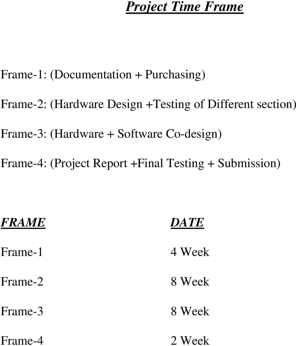 Software Co-design) Frame-4: (Project Report +Final Testing +