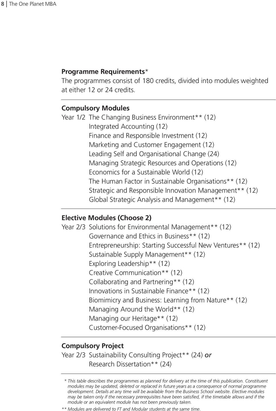 Organisational Change (24) Managing Strategic Resources and Operations (12) Economics for a Sustainable World (12) The Human Factor in Sustainable Organisations** (12) Strategic and Responsible