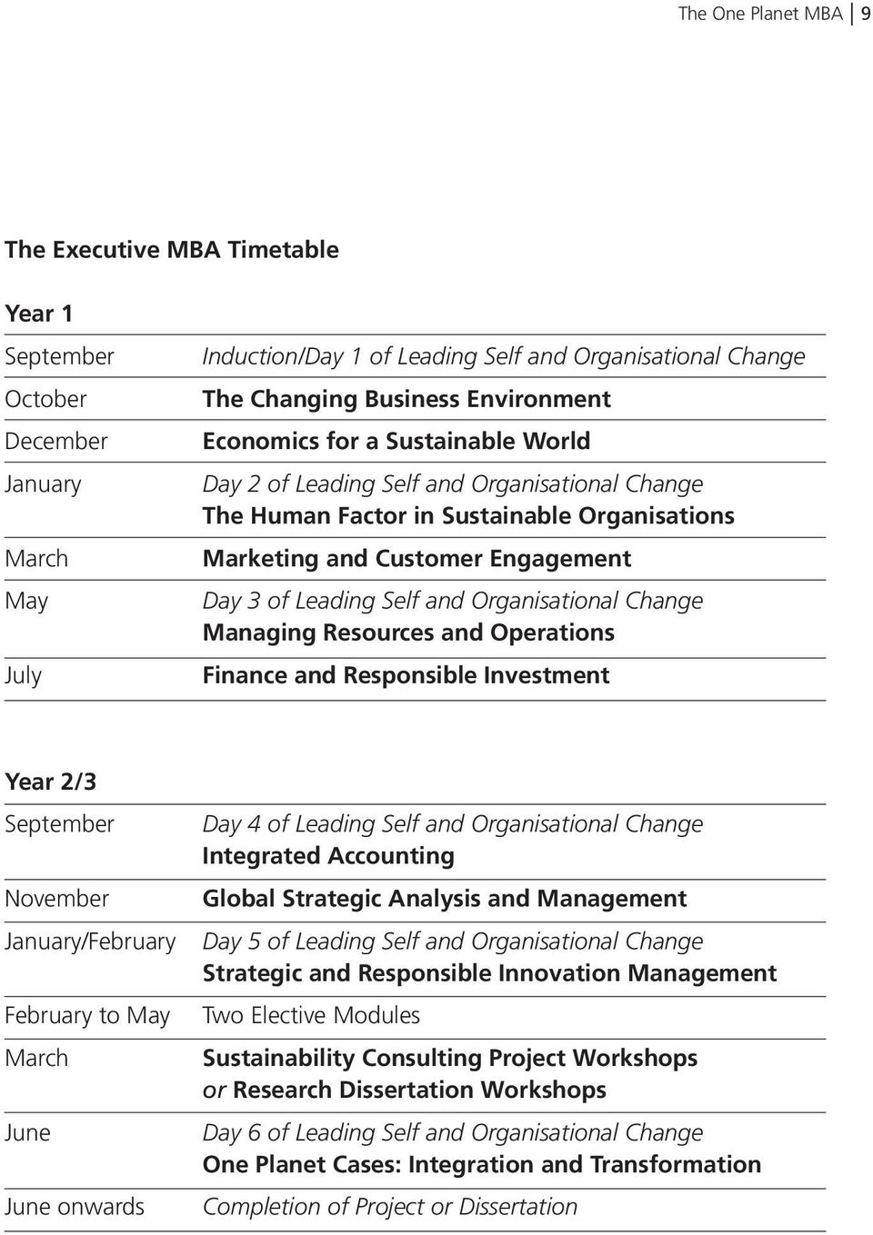 Organisational Change Managing Resources and Operations Finance and Responsible Investment Year 2/3 September November January/February February to May March June June onwards Day 4 of Leading Self