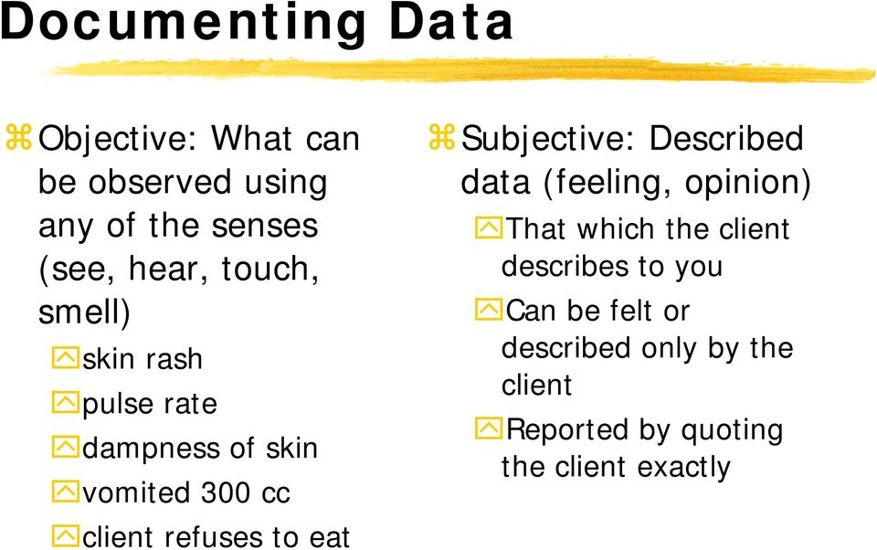 eat Subjective: Described data (feeling, opinion) That which the client describes to