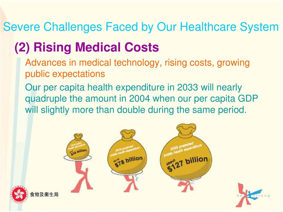 per capita health expenditure in 2033 will nearly quadruple the amount in