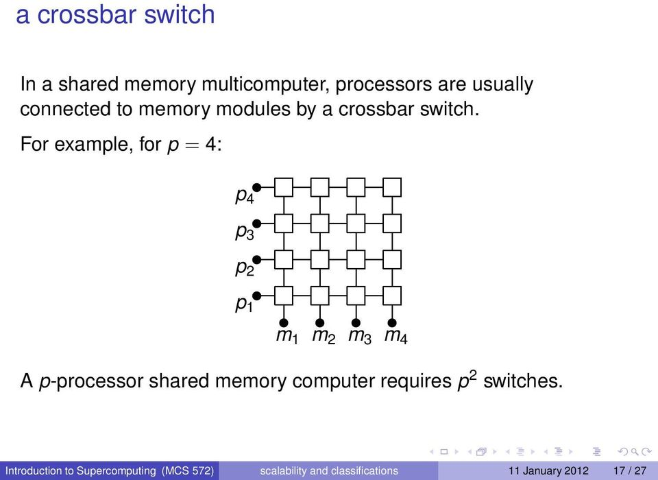 For example, for p = 4: p 4 p 3 p 2 p 1 m1 m 2 m3 m4 A p-processor shared memory