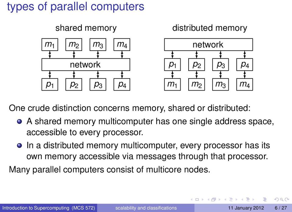every processor. In a distributed memory multicomputer, every processor has its own memory accessible via messages through that processor.