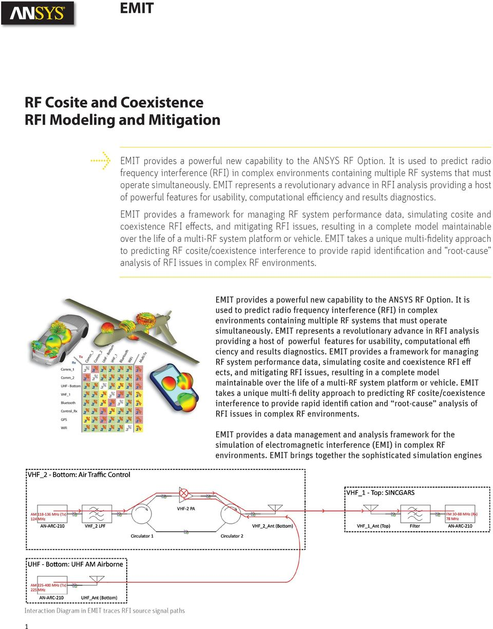 EMIT represents a revolutionary advance in RFI analysis providing a host of powerful features for usability, computational efficiency and results diagnostics.