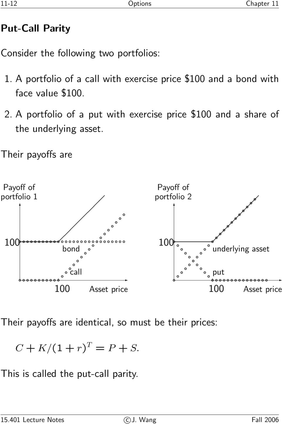 A portfolio of a put with exercise price $ and a share of the underlying asset.