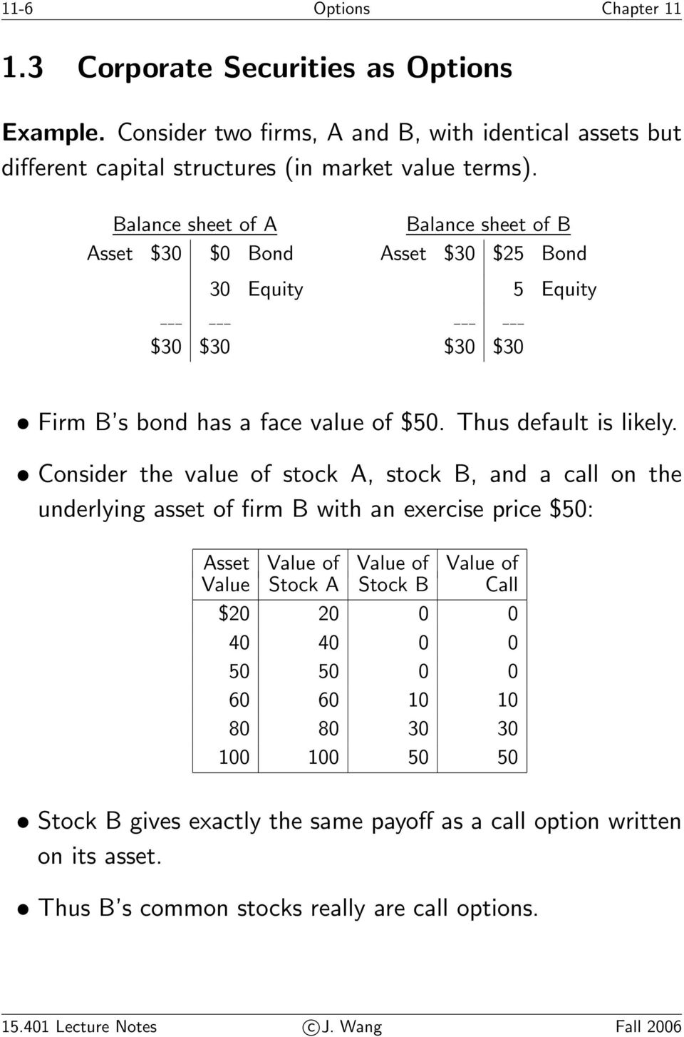 Consider the value of stock A, stock B, and a call on the underlying asset of firm B with an exercise price $50: Asset Value of Value of Value of Value Stock A Stock B Call $20 20 0 0 40